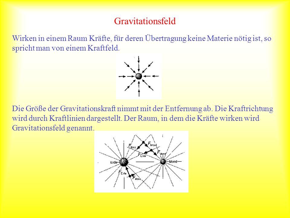 Gravitationsfeld Interessiert man sich für den Verlauf des Gravitationsfeldes, so spielt die Masse eines Körpers keine Rolle Das Gravitationspotential ist gegeben durch Das Gravitationspotential gibt an, welche Arbeit pro Kilogramm Masse eines Körpers nötig ist, um ihn vom Punkt P 1 (Nullniveau) zum Punkt P 2 zu transportieren.