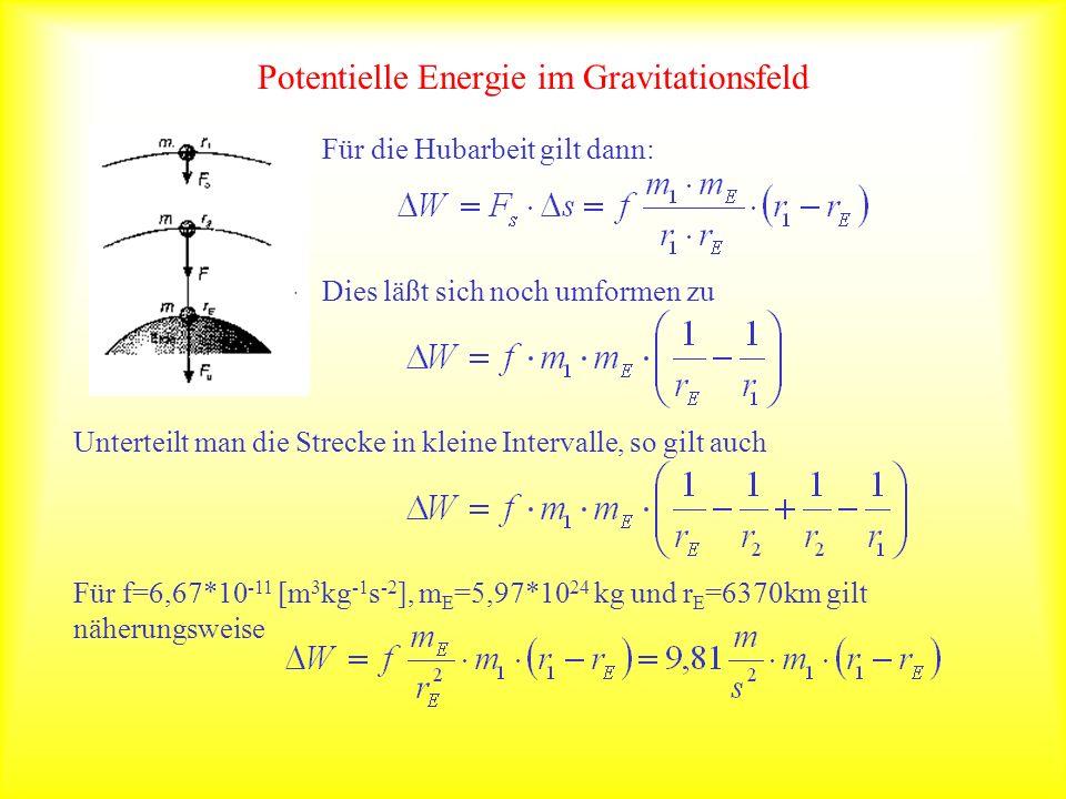 Arbeit im Gravitationsfeld Im folgenden soll ein Körper vom Punkt P 1 zum Punkt P 2 gehoben werden Die Differenz aus beiden Beträgen ist die gesuchte Arbeit