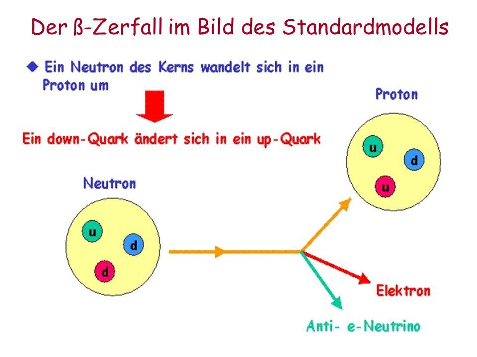 Das Neutrino Geisterteilchen Postuliert 1931, elektr.