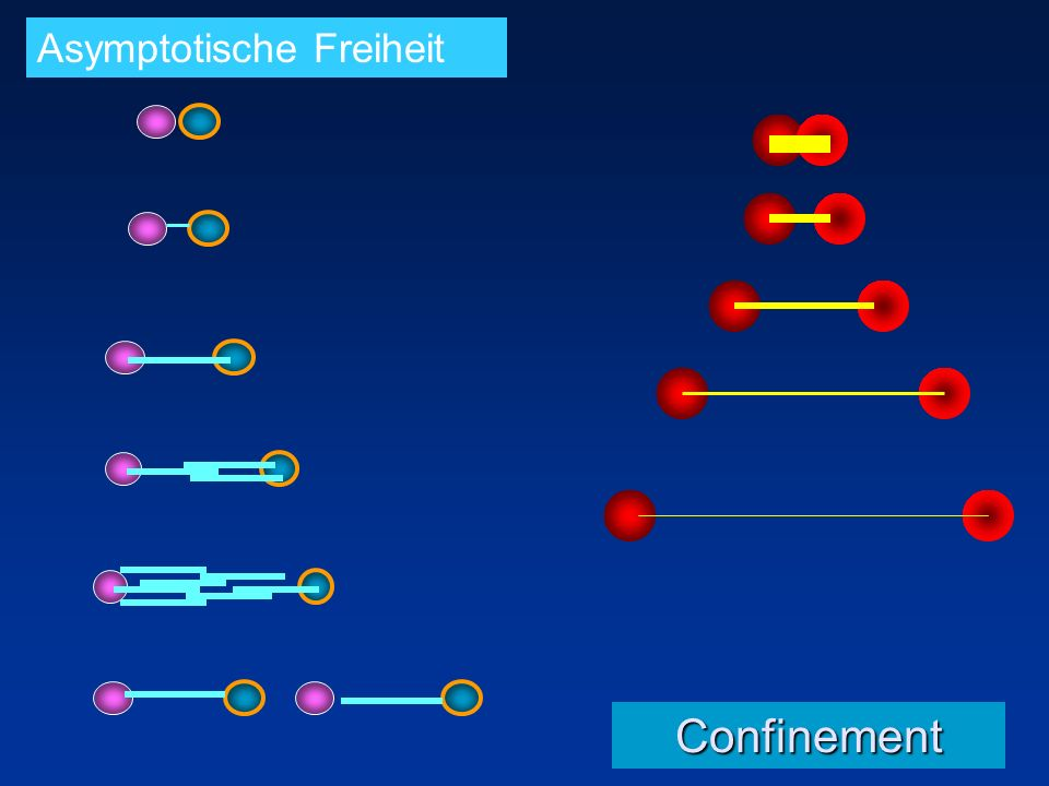 Kraft zwischen geladenen Teilchen