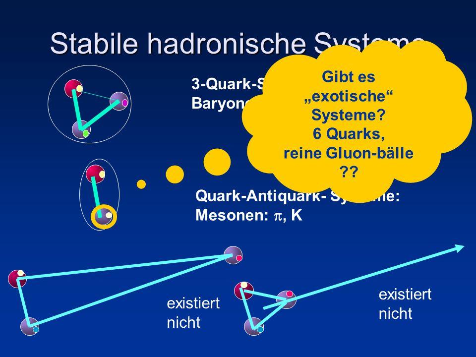 Confinement Kraft zwischen zwei Quarks: 150000 N ~15 t