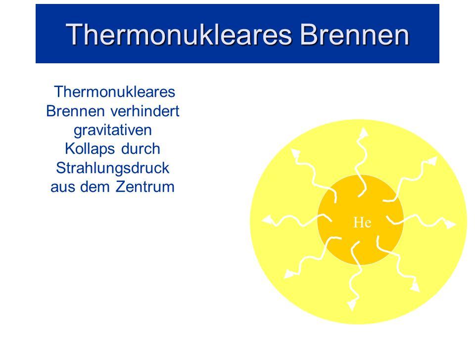 Thermonukleares Brennen H Thermonukleares Brennen verhindert gravitativen Kollaps durch Strahlungsdruck aus dem Zentrum