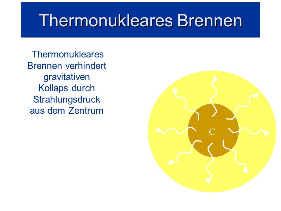 Thermonukleares Brennen Fe He Thermonukleares Brennen verhindert gravitativen Kollaps durch Strahlungsdruck aus dem Zentrum
