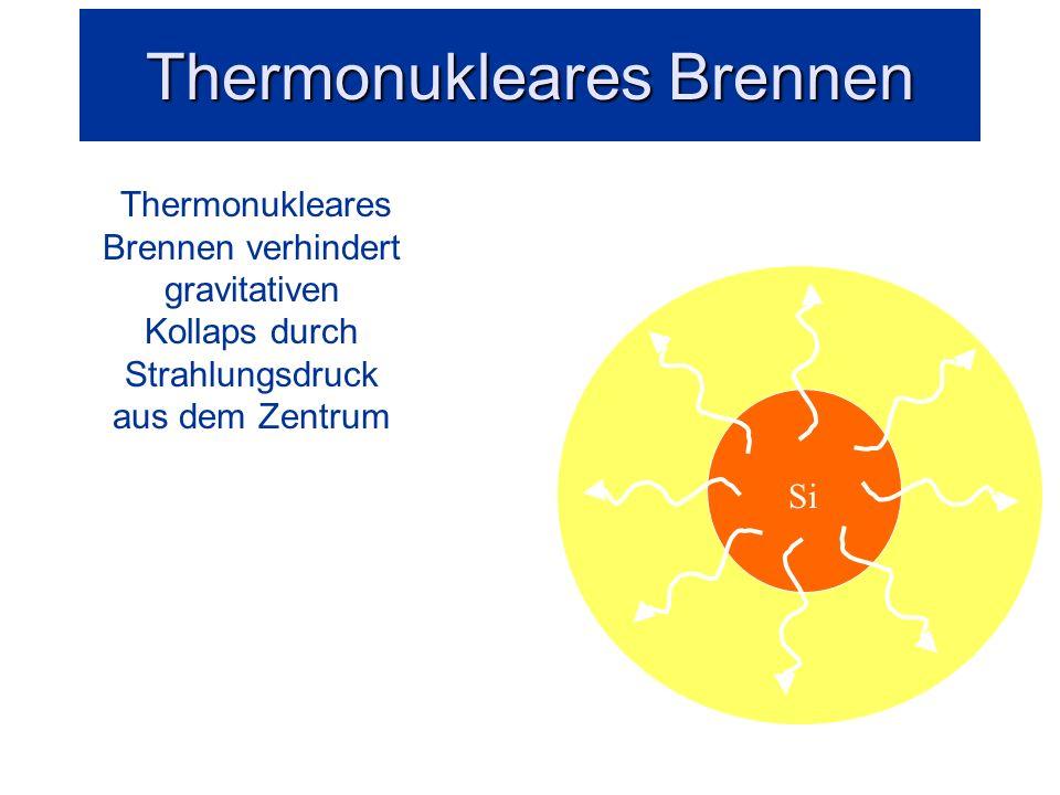 Thermonukleares Brennen Fe O Thermonukleares Brennen verhindert gravitativen Kollaps durch Strahlungsdruck aus dem Zentrum O Si