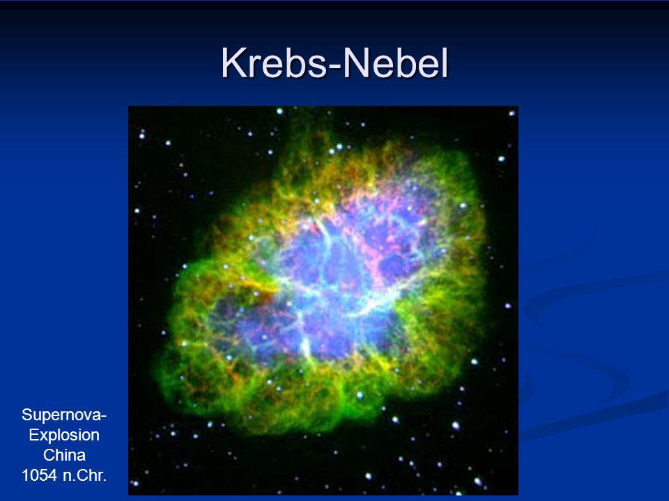 Supernova Supernovae II Supernovae Ia Beschleunigte Expansion Dunkle Energie
