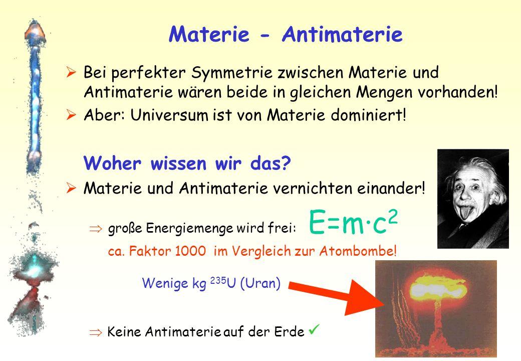 Materie - Antimaterie Symmetrie Zu jedem Teilchen existiert ein Antiteilchen Teilchen und Antiteilchen haben gleiche Massen! Alle bekannten Wechselwir