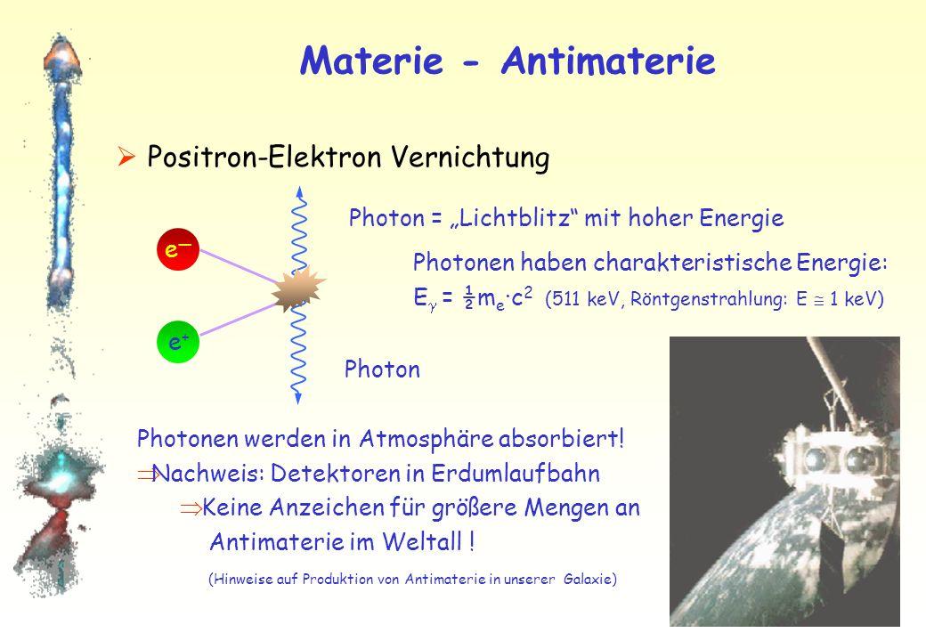 Materie - Antimaterie Antimaterie im Sonnensystem? Besuch von Mond, Mars etc.. Keine Antimaterie im Sonnensystem Antimaterie in unserer Milchstraße? A