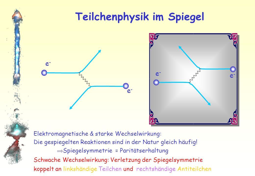 Spiegelsymmetrie-Verletzung Natur: DNS: Rechtsschraube Im Spiegel: DNS: Linksschraube Kommt in der Natur nicht vor!