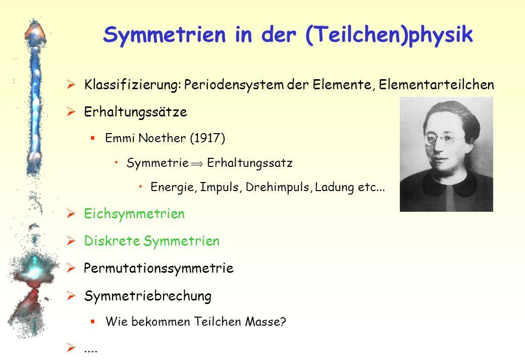 Symmetrien in der (Teilchen)physik Klassifizierung: Periodensystem der Elemente, Elementarteilchen Erhaltungssätze Emmi Noether (1917) Symmetrie Erhaltungssatz Energie, Impuls, Drehimpuls, Ladung etc...
