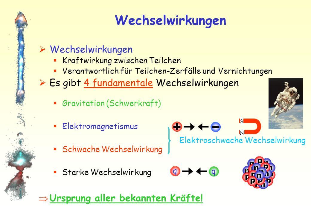 Weitere Eigenschaften der Teilchen Flugrichtung Drehsinn (Spin) linksdrehend, linkshändig rechtsdrehend, rechtshändig Rotierender Zeiger (Phase) Elektronen: