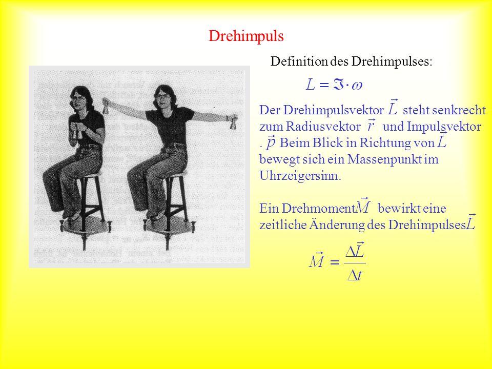 Drehimpuls Definition des Drehimpulses: Der Drehimpulsvektor steht senkrecht zum Radiusvektor und Impulsvektor. Beim Blick in Richtung von bewegt sich