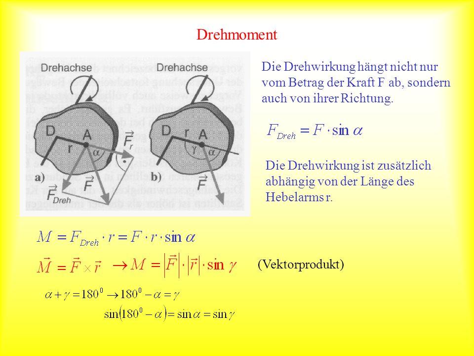 Drehmoment Die Drehwirkung hängt nicht nur vom Betrag der Kraft F ab, sondern auch von ihrer Richtung. Die Drehwirkung ist zusätzlich abhängig von der