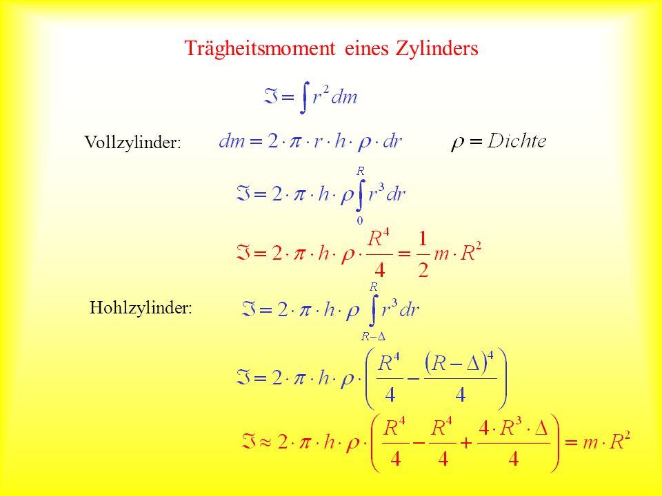 Trägheitsmoment eines Zylinders Hohlzylinder: Vollzylinder: