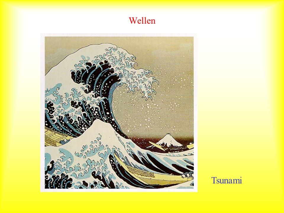 Wellen Tsunami