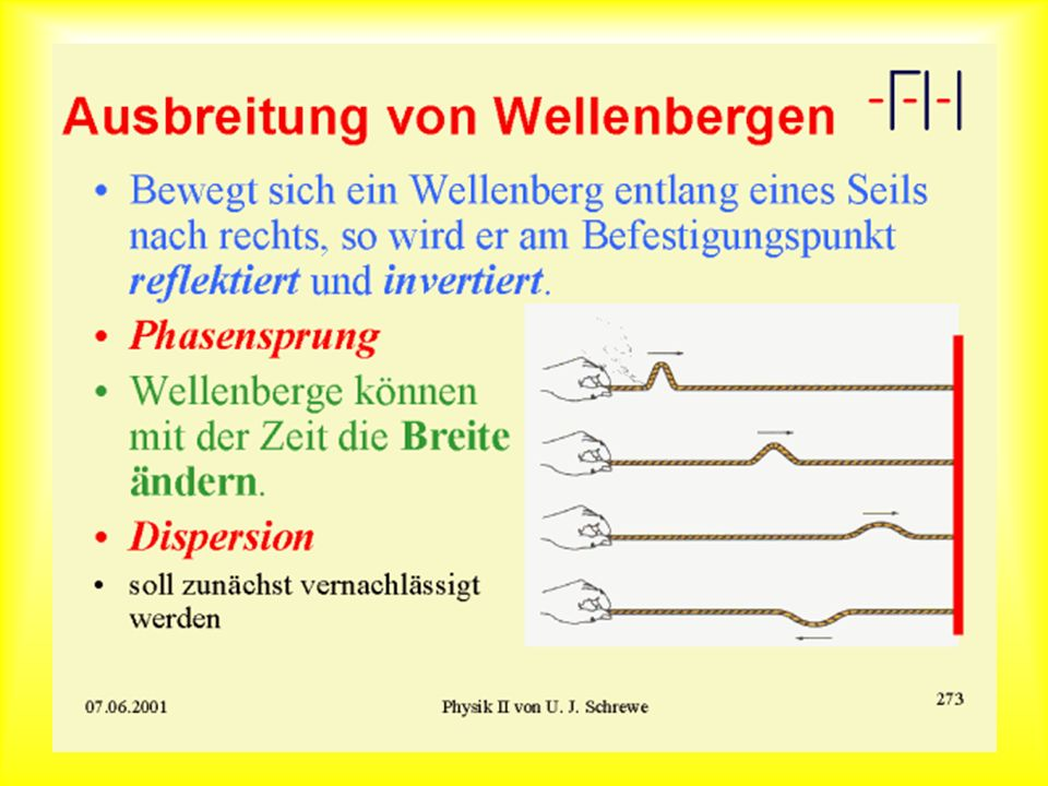 Ausbreitung von Wellenbergen