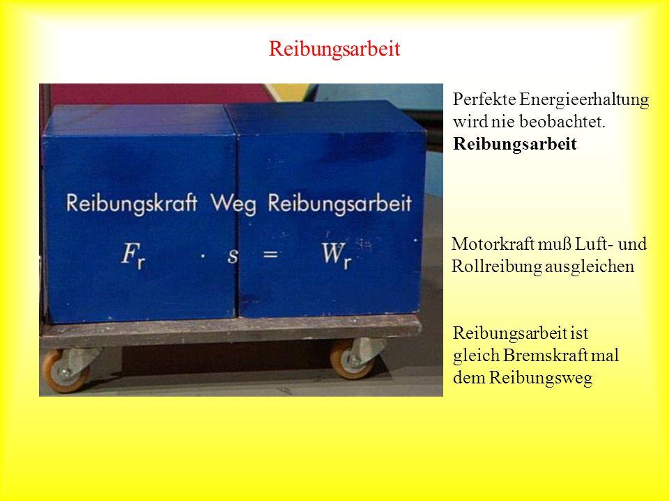 Reibungsarbeit Perfekte Energieerhaltung wird nie beobachtet. Reibungsarbeit Motorkraft muß Luft- und Rollreibung ausgleichen Reibungsarbeit ist gleic