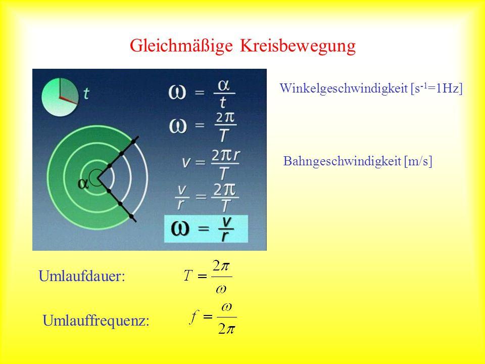 Gleichmäßige Kreisbewegung Winkelgeschwindigkeit [s -1 =1Hz] Umlaufdauer: Umlauffrequenz: Bahngeschwindigkeit [m/s]