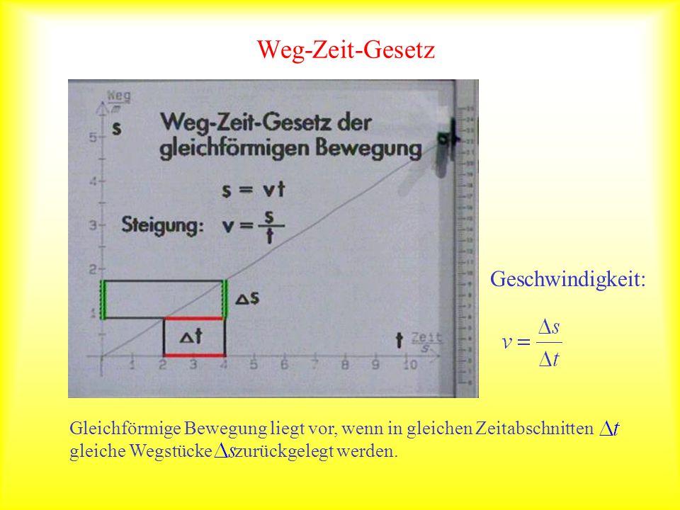 Weg-Zeit-Gesetz Geschwindigkeit: Gleichförmige Bewegung liegt vor, wenn in gleichen Zeitabschnitten gleiche Wegstücke zurückgelegt werden.