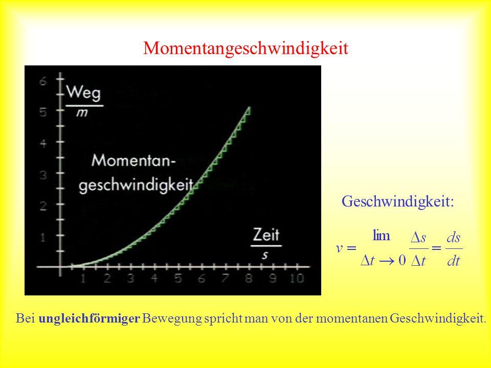 Momentangeschwindigkeit Geschwindigkeit: Bei ungleichförmiger Bewegung spricht man von der momentanen Geschwindigkeit.