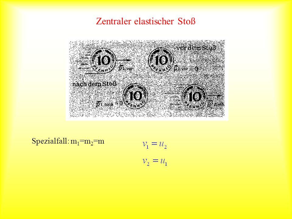 Zentraler elastischer Stoß Spezialfall: m 1 =m 2 =m