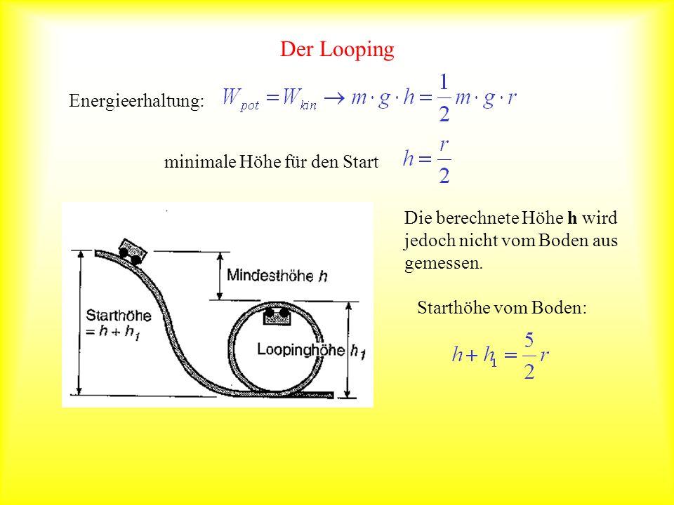 Der Looping Energieerhaltung: minimale Höhe für den Start Die berechnete Höhe h wird jedoch nicht vom Boden aus gemessen. Starthöhe vom Boden: