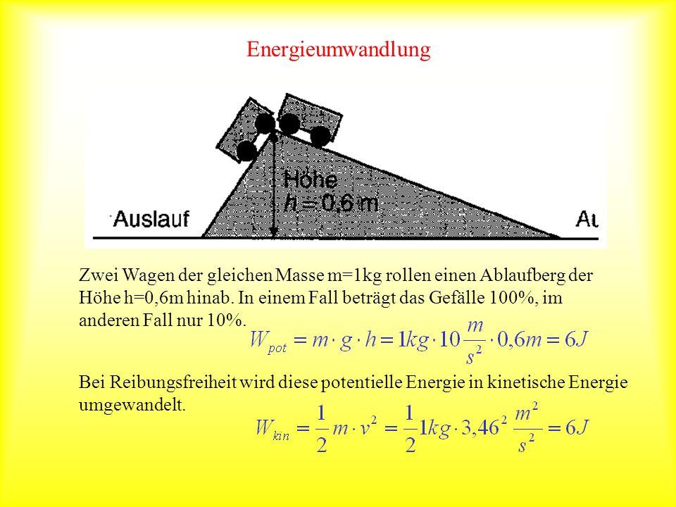 Energieumwandlung Zwei Wagen der gleichen Masse m=1kg rollen einen Ablaufberg der Höhe h=0,6m hinab. In einem Fall beträgt das Gefälle 100%, im andere