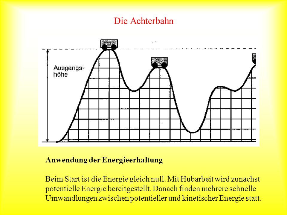 Die Achterbahn Anwendung der Energieerhaltung Beim Start ist die Energie gleich null. Mit Hubarbeit wird zunächst potentielle Energie bereitgestellt.