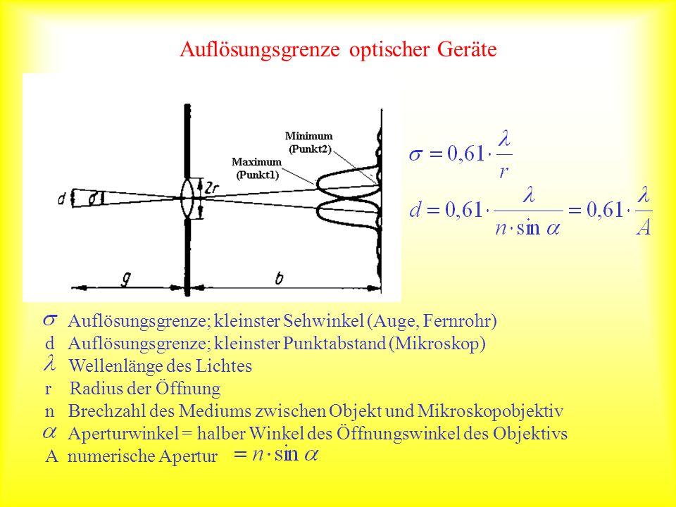 Auflösungsgrenze optischer Geräte Auflösungsgrenze; kleinster Sehwinkel (Auge, Fernrohr) d Auflösungsgrenze; kleinster Punktabstand (Mikroskop) Wellen