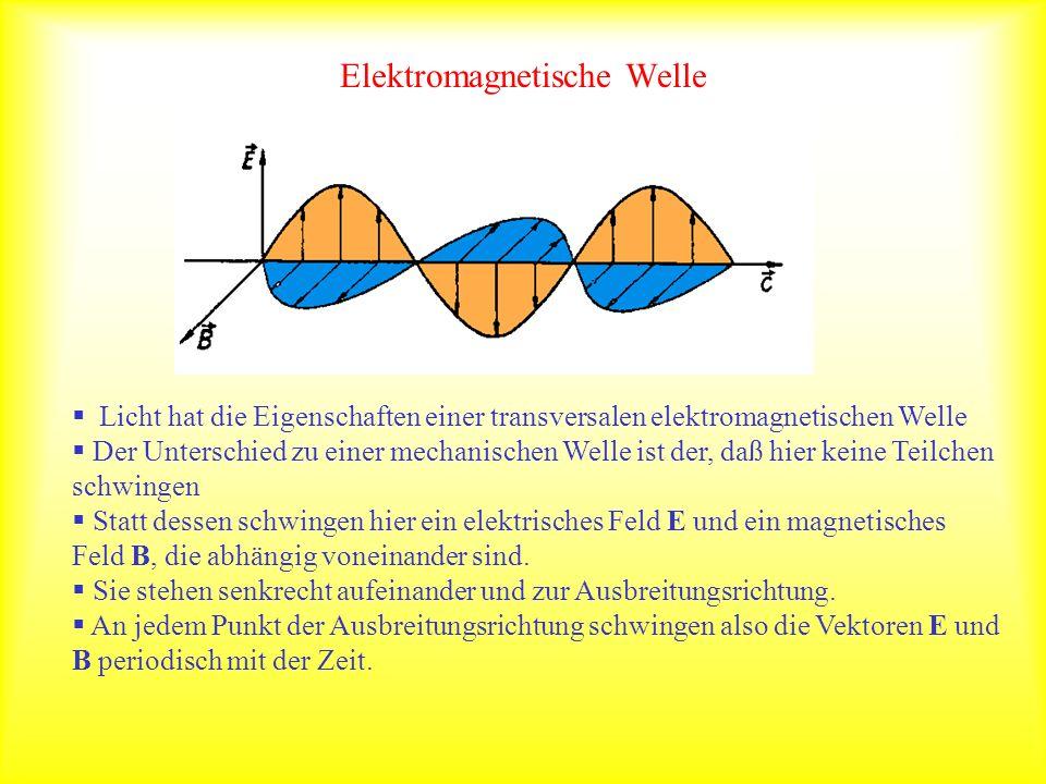 Elektromagnetische Welle Licht hat die Eigenschaften einer transversalen elektromagnetischen Welle Der Unterschied zu einer mechanischen Welle ist der