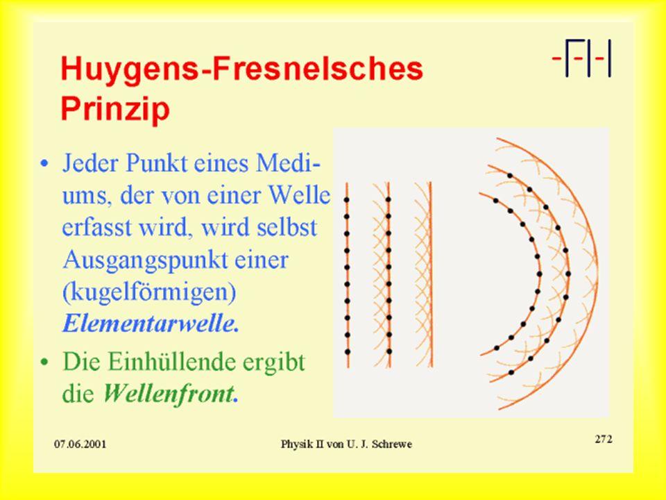 Huygens-Fresnelsches Prinzip