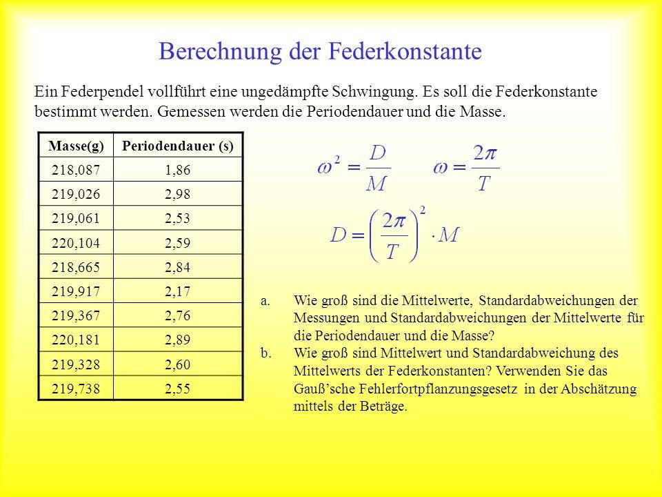 Berechnung der Federkonstante Ein Federpendel vollführt eine ungedämpfte Schwingung. Es soll die Federkonstante bestimmt werden. Gemessen werden die P