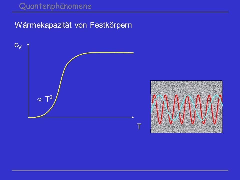 Wärmekapazität von Festkörpern cVcV T T 3