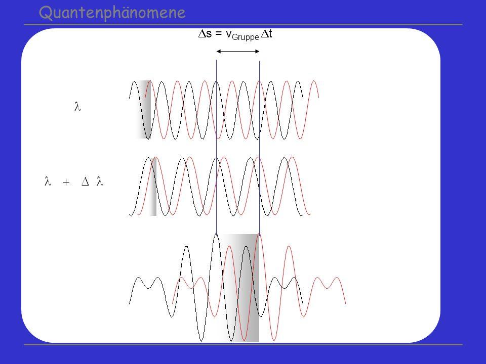 Quantenphänomene s = v Gruppe t