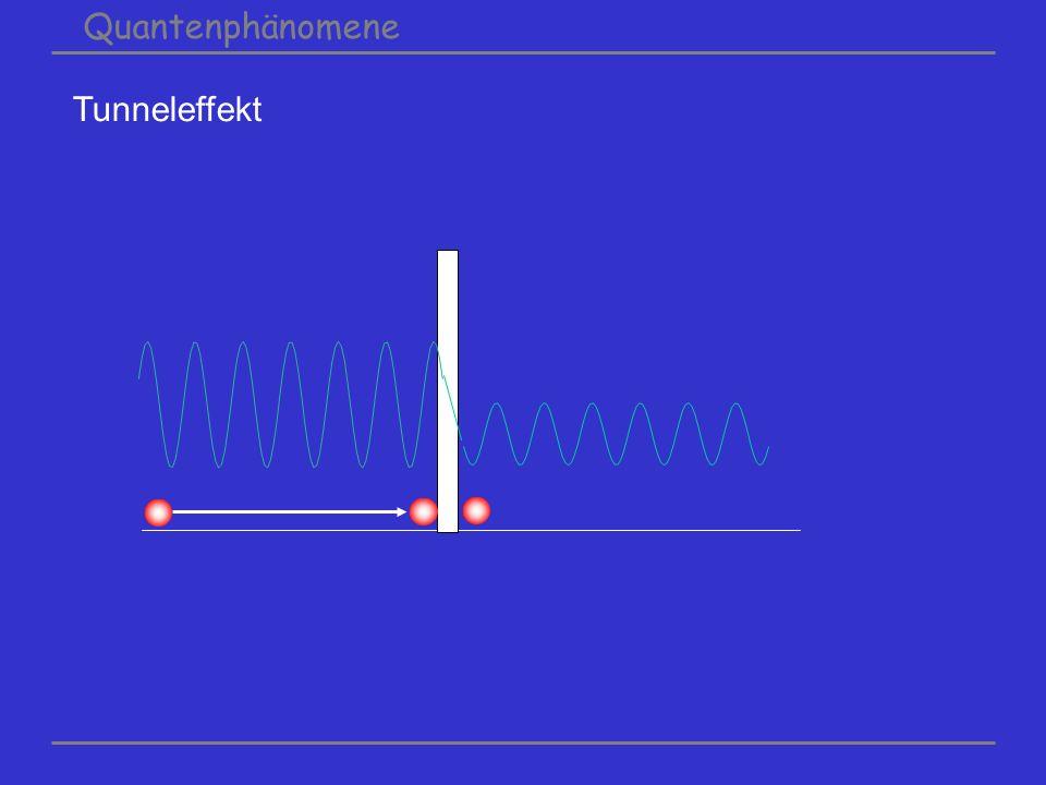 Quantenphänomene Tunneleffekt