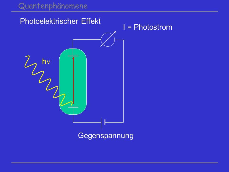 I = Photostrom Gegenspannung Quantenphänomene Photoelektrischer Effekt h