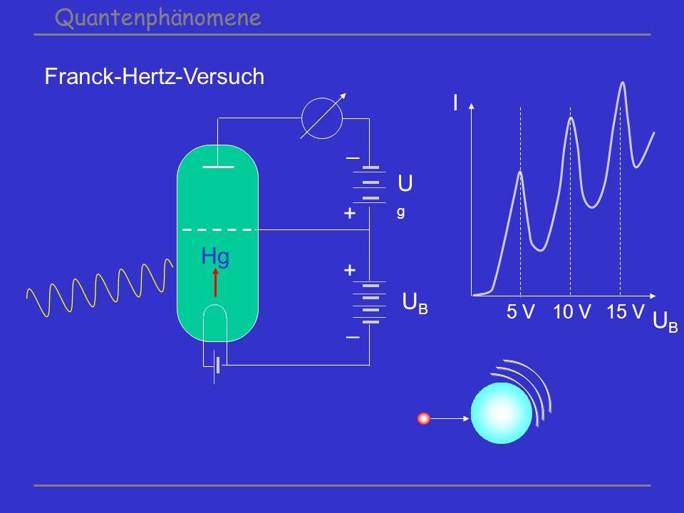 + _ + _ UBUB UgUg Quantenphänomene Franck-Hertz-Versuch Hg UBUB I 5 V 10 V15 V