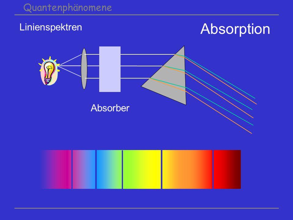 Quantenphänomene Linienspektren Absorber Absorption