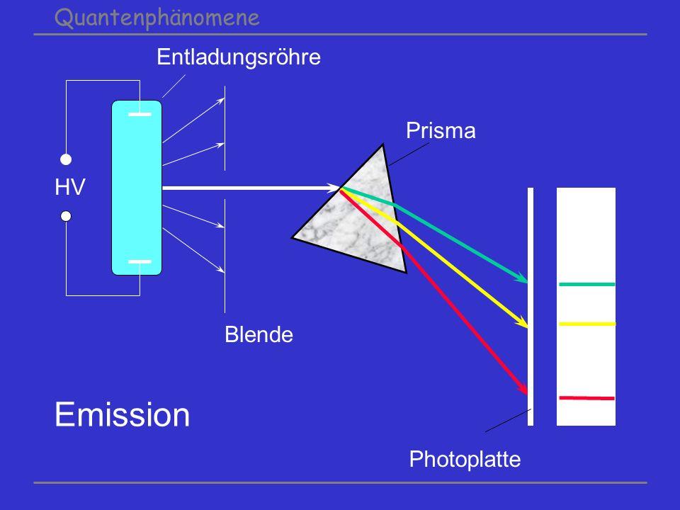 Energieniveaus des Wasserstoffatoms 0 -2 -4 -6 -8 -10 -12 -14 E / eV Lyman-Serie Paschen-Serie Balmer-Serie 121.6 nm 102.6 nm 97.3 nm 656.2 486.1434.0 Quantenphänomene