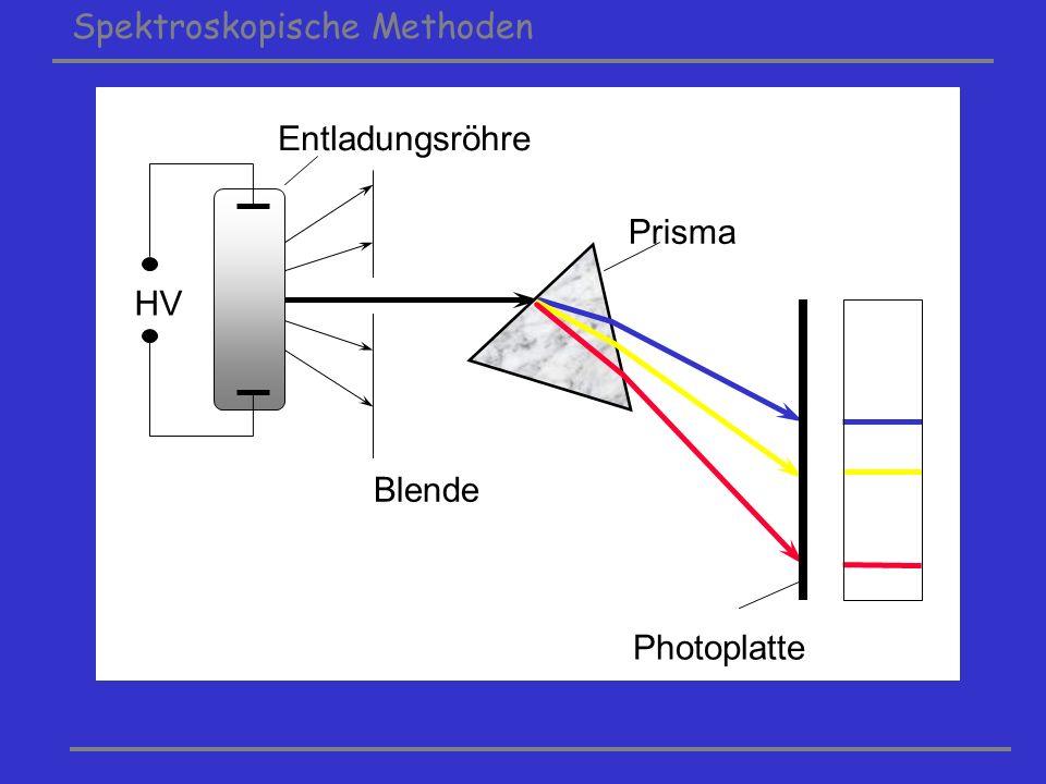 Spektroskopische Methoden