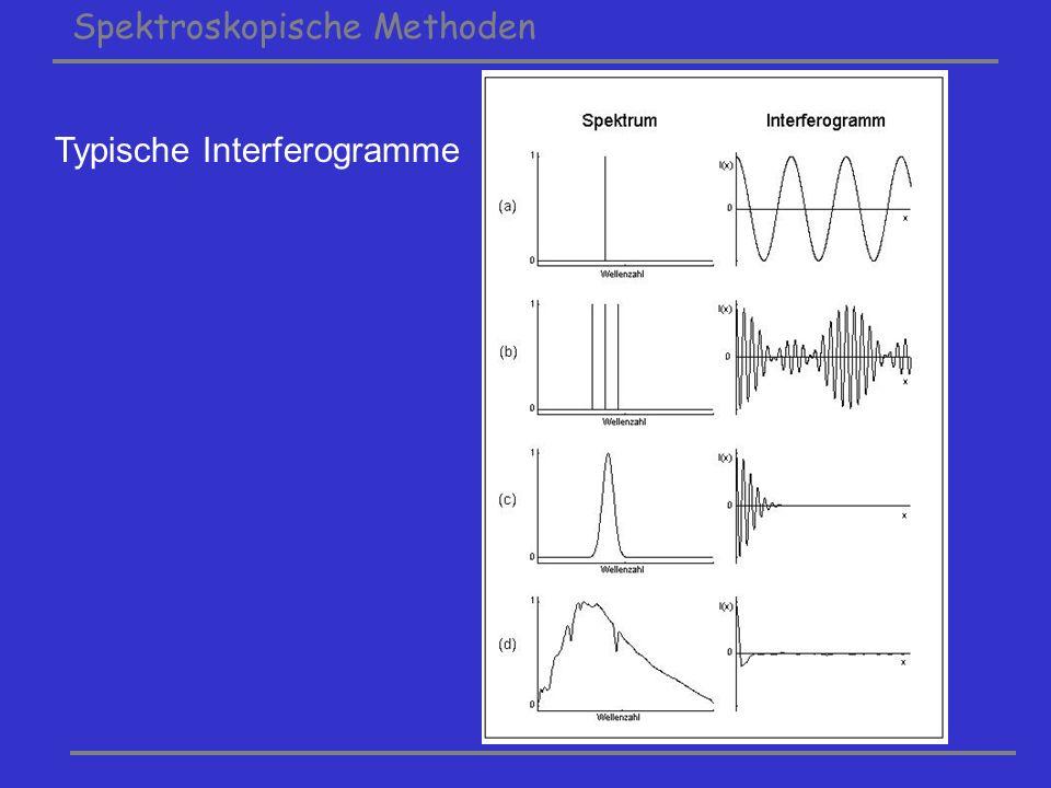 Spektroskopische Methoden Typische Interferogramme