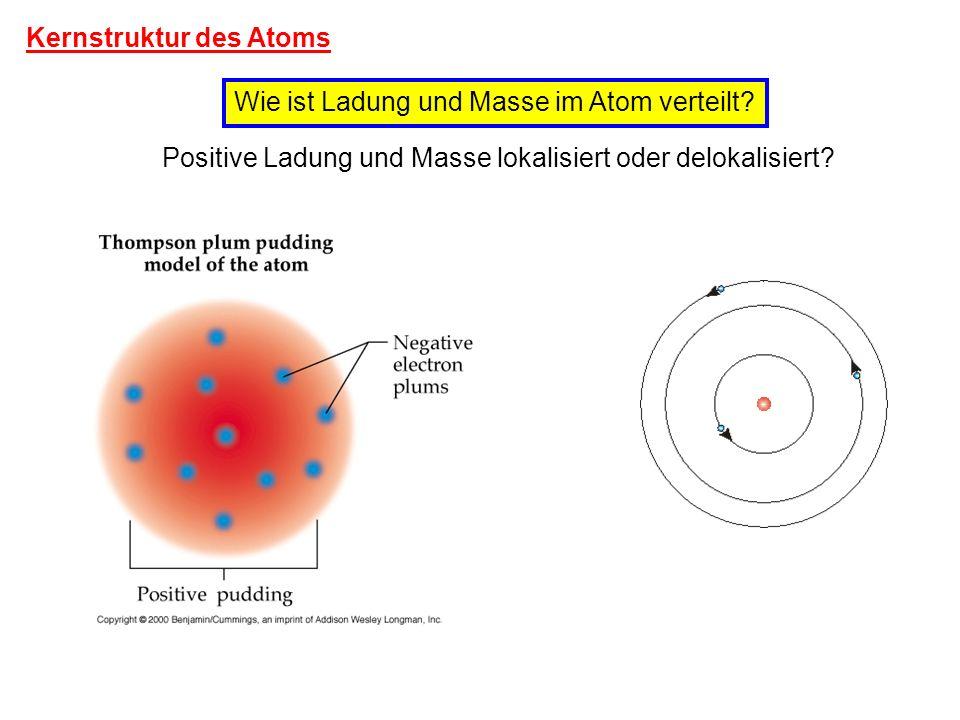 Kernstruktur des Atoms Wie ist Ladung und Masse im Atom verteilt? Positive Ladung und Masse lokalisiert oder delokalisiert?