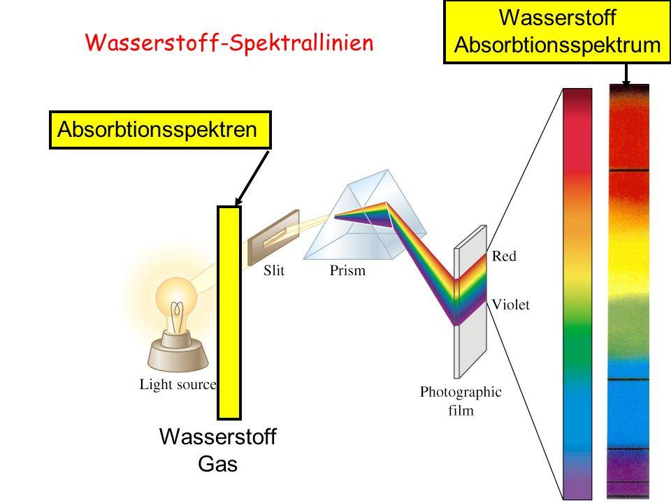 Absorbtionsspektren Wasserstoff Absorbtionsspektrum Wasserstoff Gas Wasserstoff-Spektrallinien