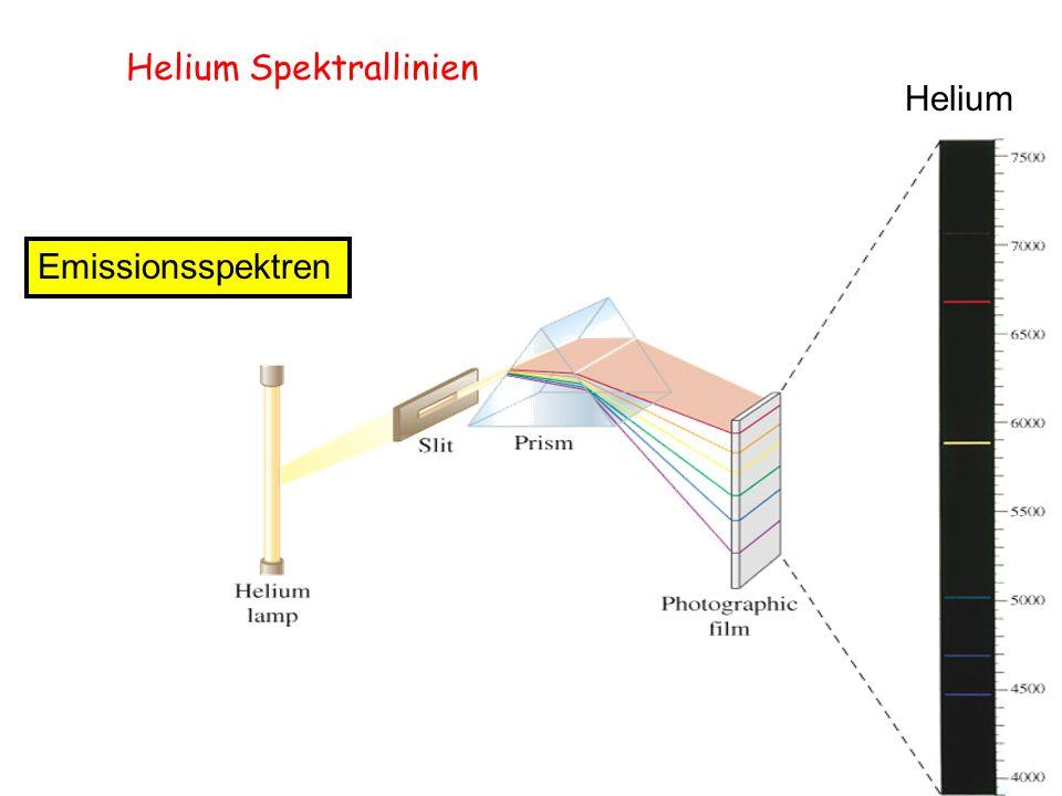 Emissionsspektren Helium Helium Spektrallinien