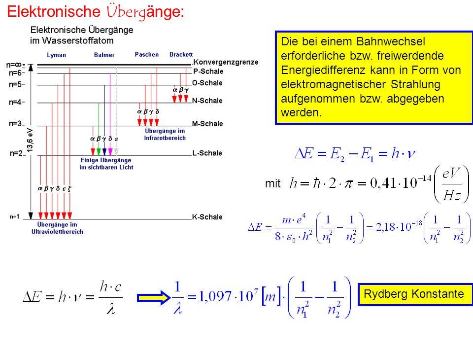 Die bei einem Bahnwechsel erforderliche bzw. freiwerdende Energiedifferenz kann in Form von elektromagnetischer Strahlung aufgenommen bzw. abgegeben w