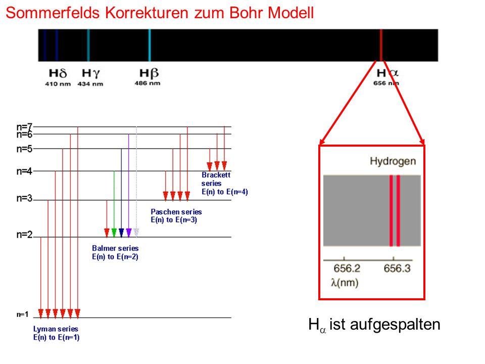 Sommerfelds Korrekturen zum Bohr Modell H ist aufgespalten
