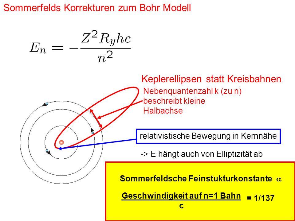 Sommerfelds Korrekturen zum Bohr Modell Keplerellipsen statt Kreisbahnen Sommerfeldsche Feinstukturkonstante Geschwindigkeit auf n=1 Bahn c = 1/137 re