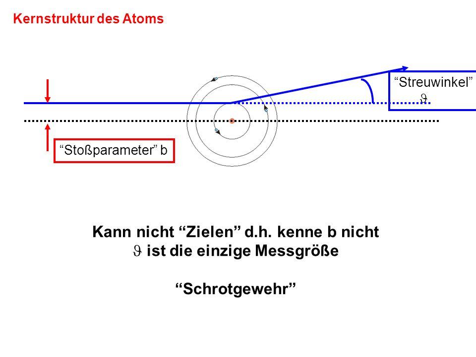 Z 1 Z 2 e 2 b= mv 2 tan( /2) d.h.für reine Coulombstreuung an Punktteilchen erwartet man eine Wahrscheinlichkeitsverteilung der Streuwinkel 1/sin 4 ( /2)