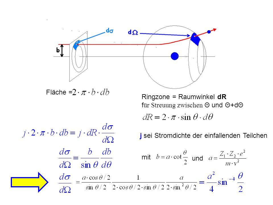 Fläche = Ringzone = Raumwinkel dR f ür Streuung zwischen Θ und Θ+dΘ j sei Stromdichte der einfallenden Teilchen mit und