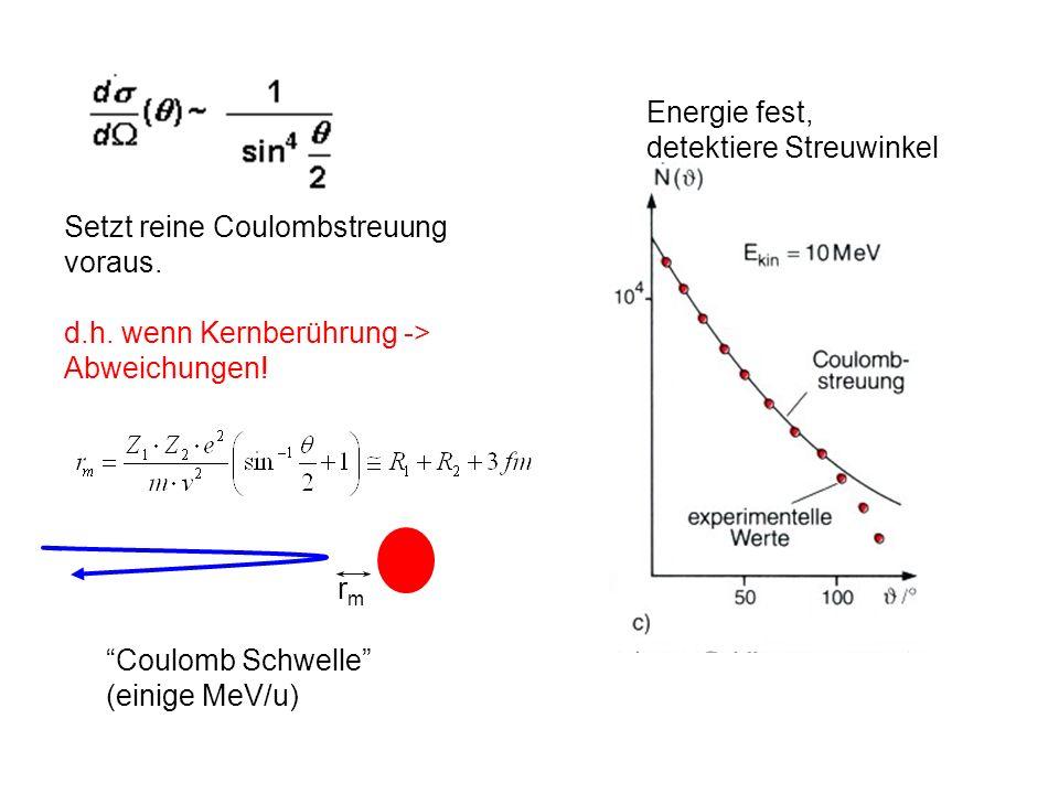 Setzt reine Coulombstreuung voraus. d.h. wenn Kernberührung -> Abweichungen! Energie fest, detektiere Streuwinkel Coulomb Schwelle (einige MeV/u) rmrm
