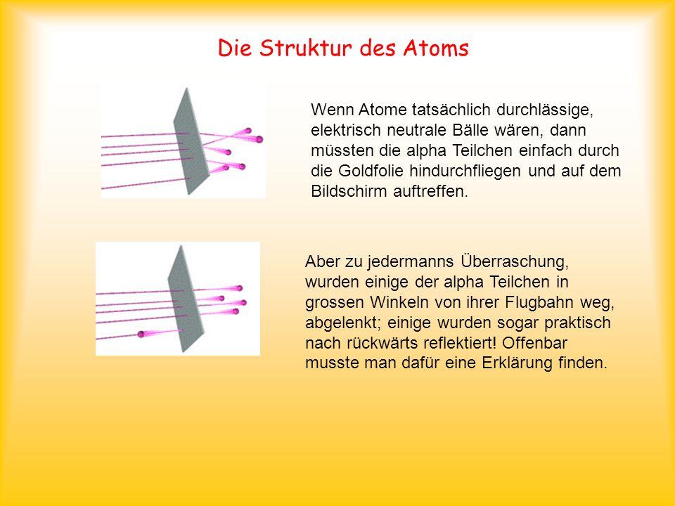 Die Struktur des Atoms Wenn Atome tatsächlich durchlässige, elektrisch neutrale Bälle wären, dann müssten die alpha Teilchen einfach durch die Goldfol